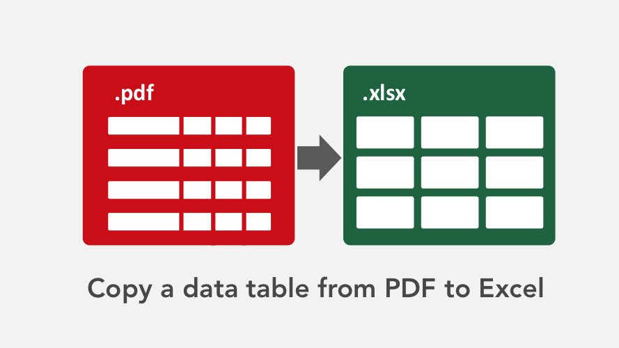 Copy a data table from PDF into Excel - Excel off the grid