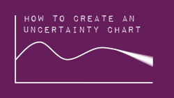Excel - how to draw an uncertainty chart (fan chart)