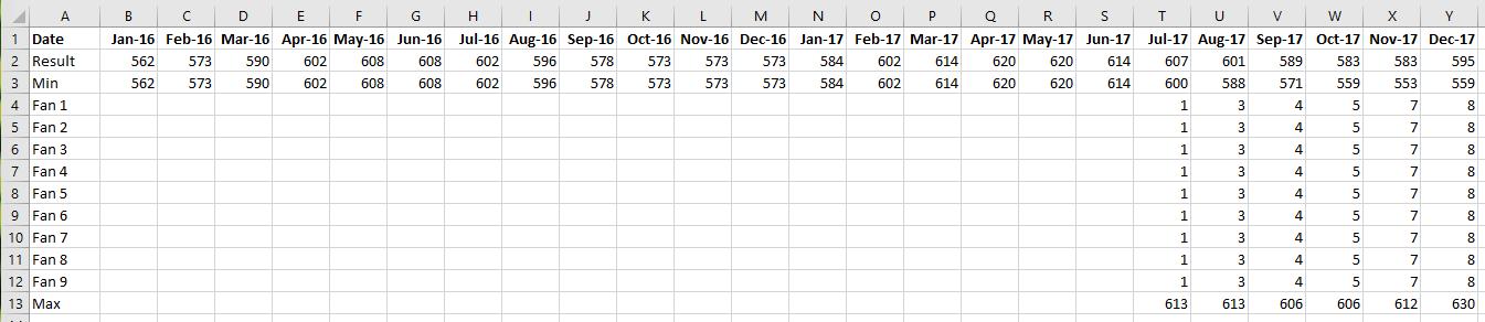 Fan chart data