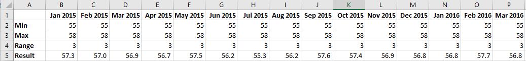 Excel Screenshot - tolerance chart data