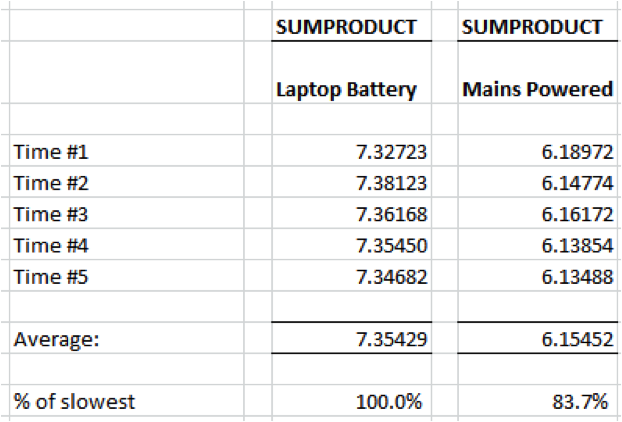 Excel Sumproduct calculation times with different power source
