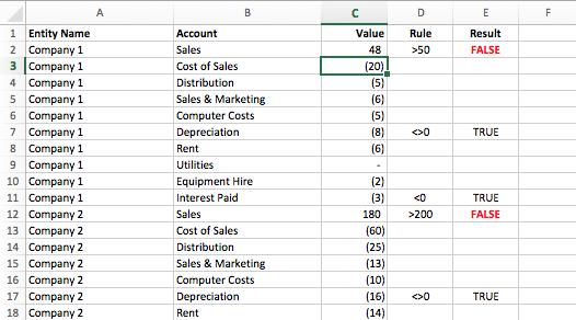 rules matrix data comparison