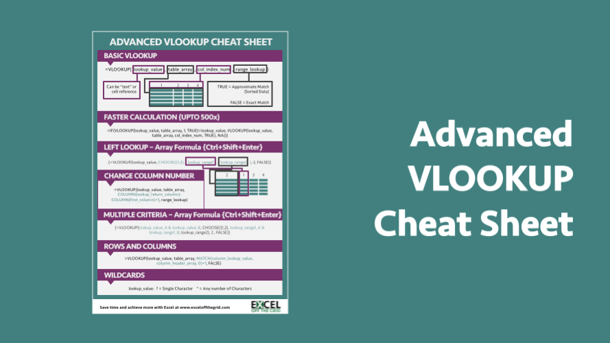 Advanced VLOOKUP Cheat Sheet