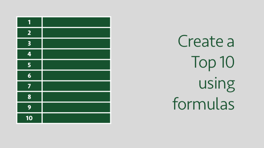 top 10 list in excel using formulas excel off the grid