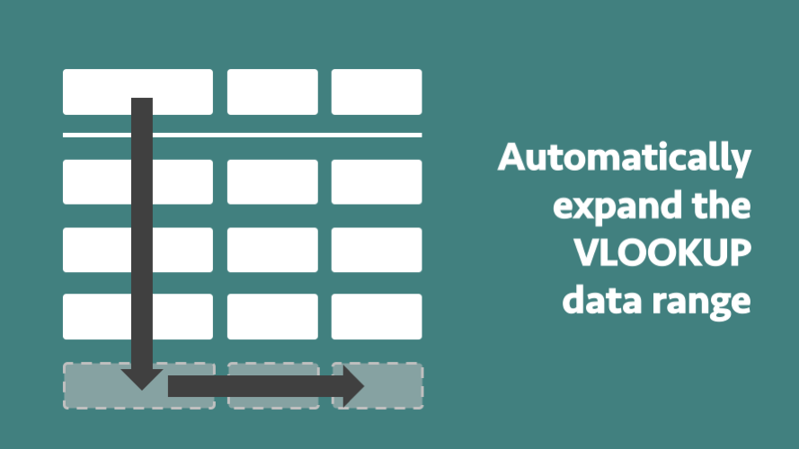 VLOOKUP Automatically Expend Data Range