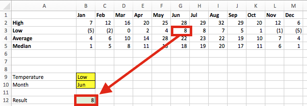VLOOKUP combined with MATCH