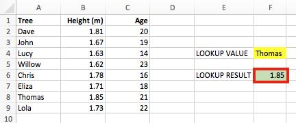 VLOOKUP dynamic column - error
