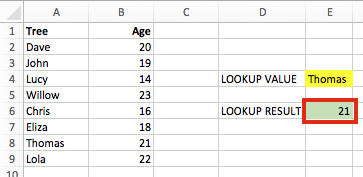 VLOOKUP: Change the column number automatically - Excel off