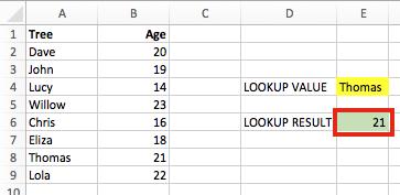 VLOOKUP dynamic column