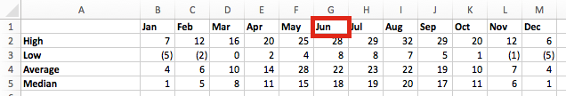 VLOOKUP rows and columns MATCH