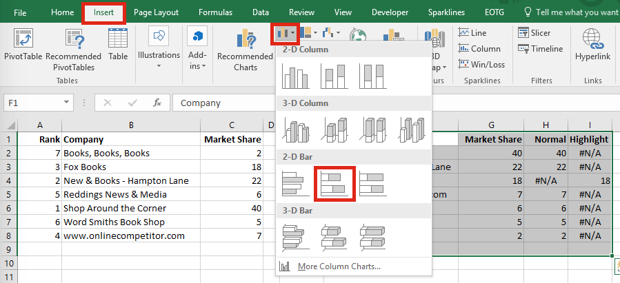 Automatically highlight bar chart Insert Stacked Bar
