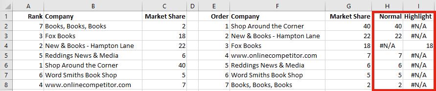 Automatically highlight bar chart - chart data
