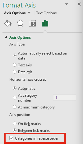 Automatically highlight bar chart - reverse categories