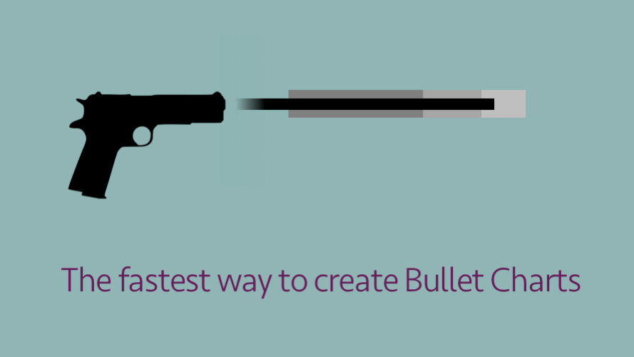 The fastest way to create Bullet Charts