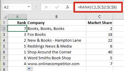 Highlight bar chart rank data