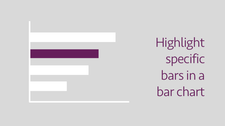 Highlight specific bars in a bar chart