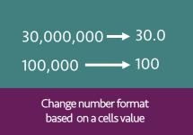 Change number format based on value