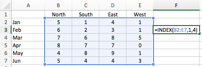 Excel cell ranges - INDEX
