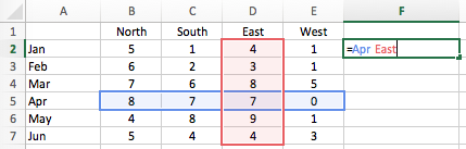 Excel cell ranges - Intersection Operator Named Range