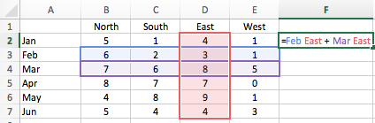 Excel cell ranges - Intersection Operator Sum