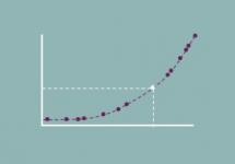 Interpolate using FORECAST - Thumb