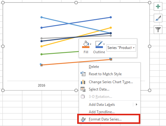 Slopegraph - format data series right click