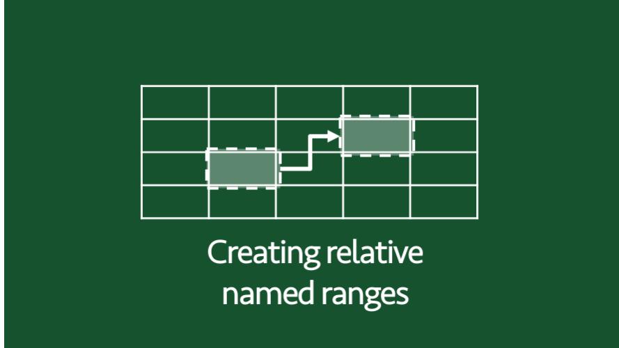 Creating relative named ranges