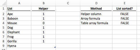Formula sorted data FALSE