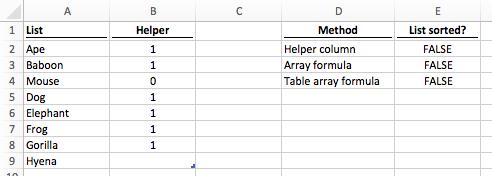 Formula sorted data FALSE