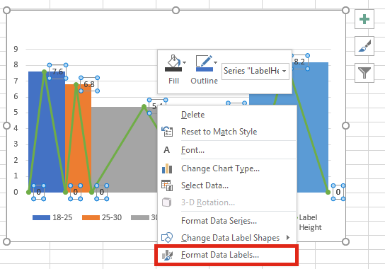 Variable width chart format data labels