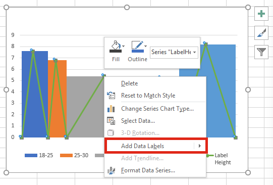 Variable width chart line chart add data labels