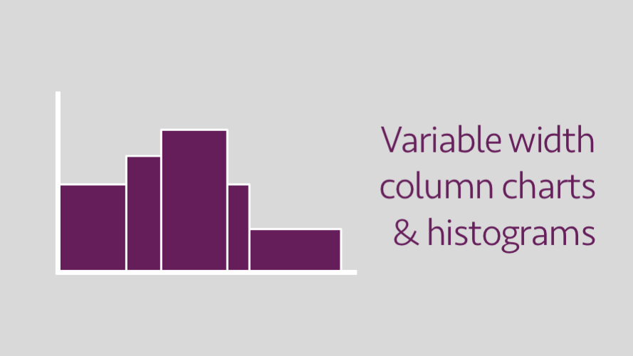 Variable width column charts and histograms