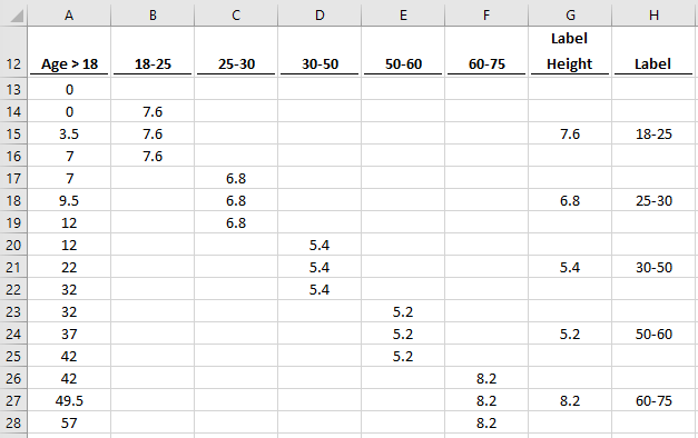 Variable width data for data labels