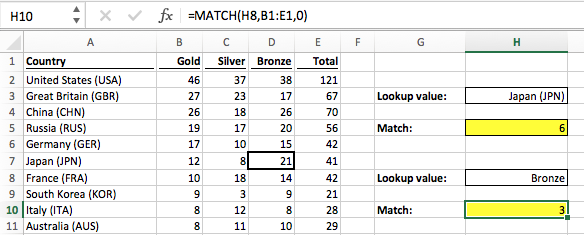 Example of MATCH function across columns