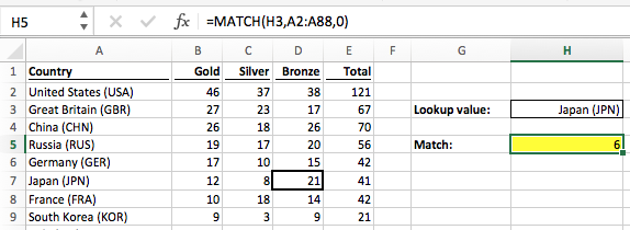 Example of MATCH function