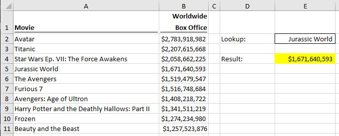 Excel 4 Macros Example Data