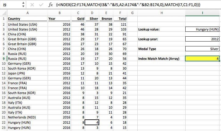 Index Match Match in Excel: 2 dimension lookup - Excel off