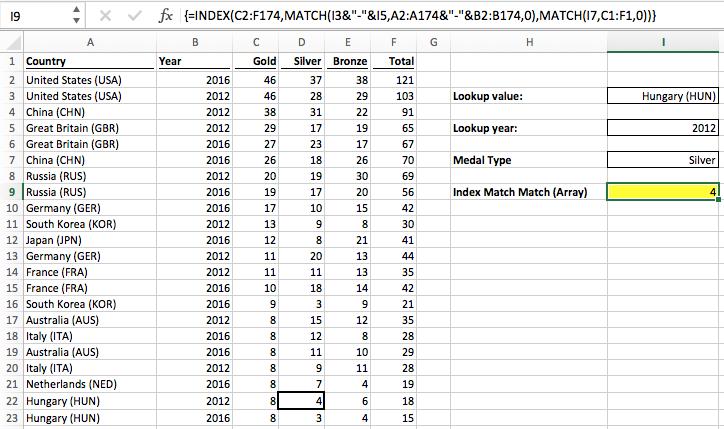 INDEX MATCH MATCH array formula