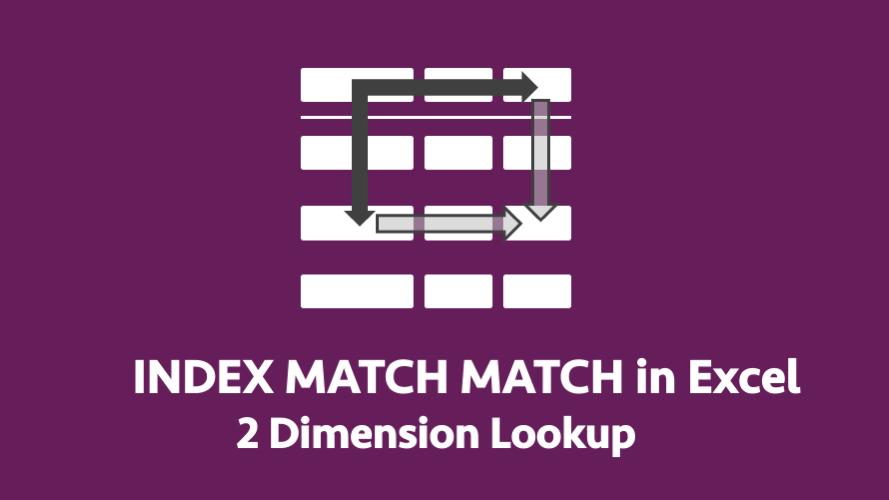 Index Match Match