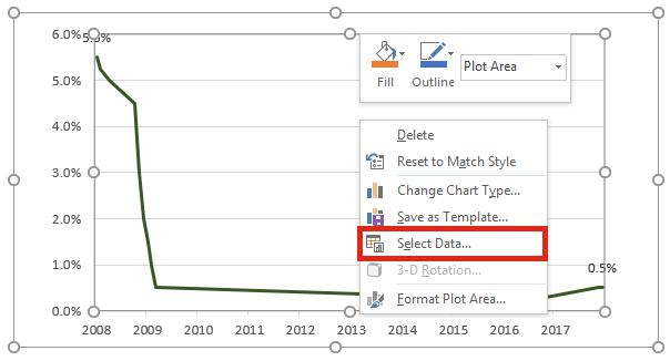Step Chart Data - Select Data