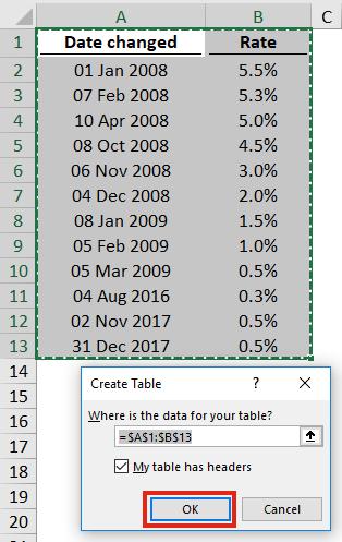 Create Table Window