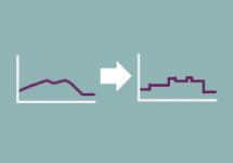 Step Chart Thumb