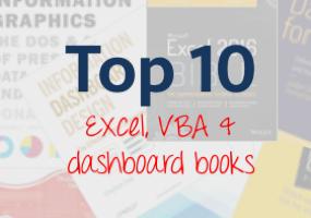 Best VBA Book - mrexcel.com