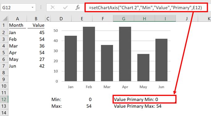 Display setChartAxis formula in formulabar