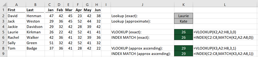 INDEX MATCH types of search 1