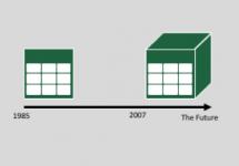 Modern Excel