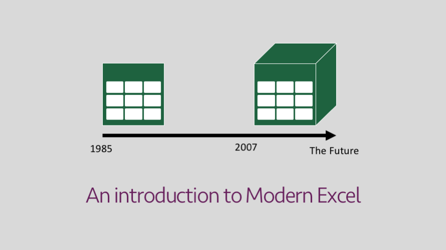 An introduction to Modern Excel