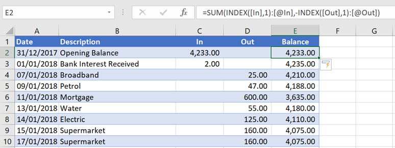 Running Total INDEX