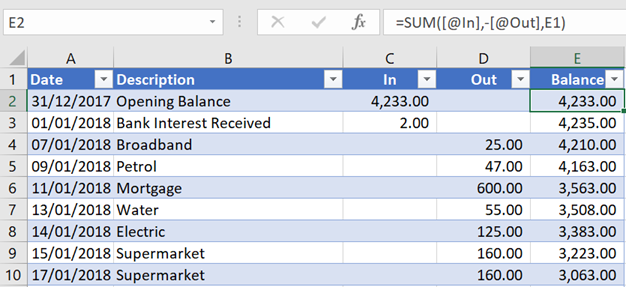Tables running total - standard reference SUM function