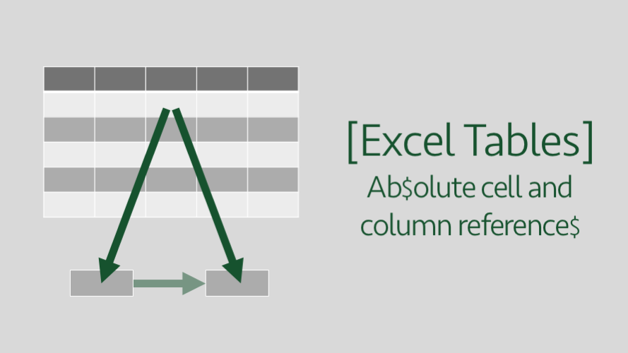 Excel Tables - Absolute cell & column references
